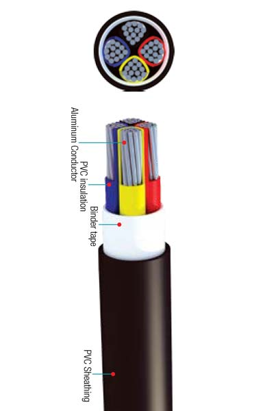 0.6/1 (1.2) Multi Cores with Stranded Aluminum Conductors, PVC insulated and PVC Sheathed